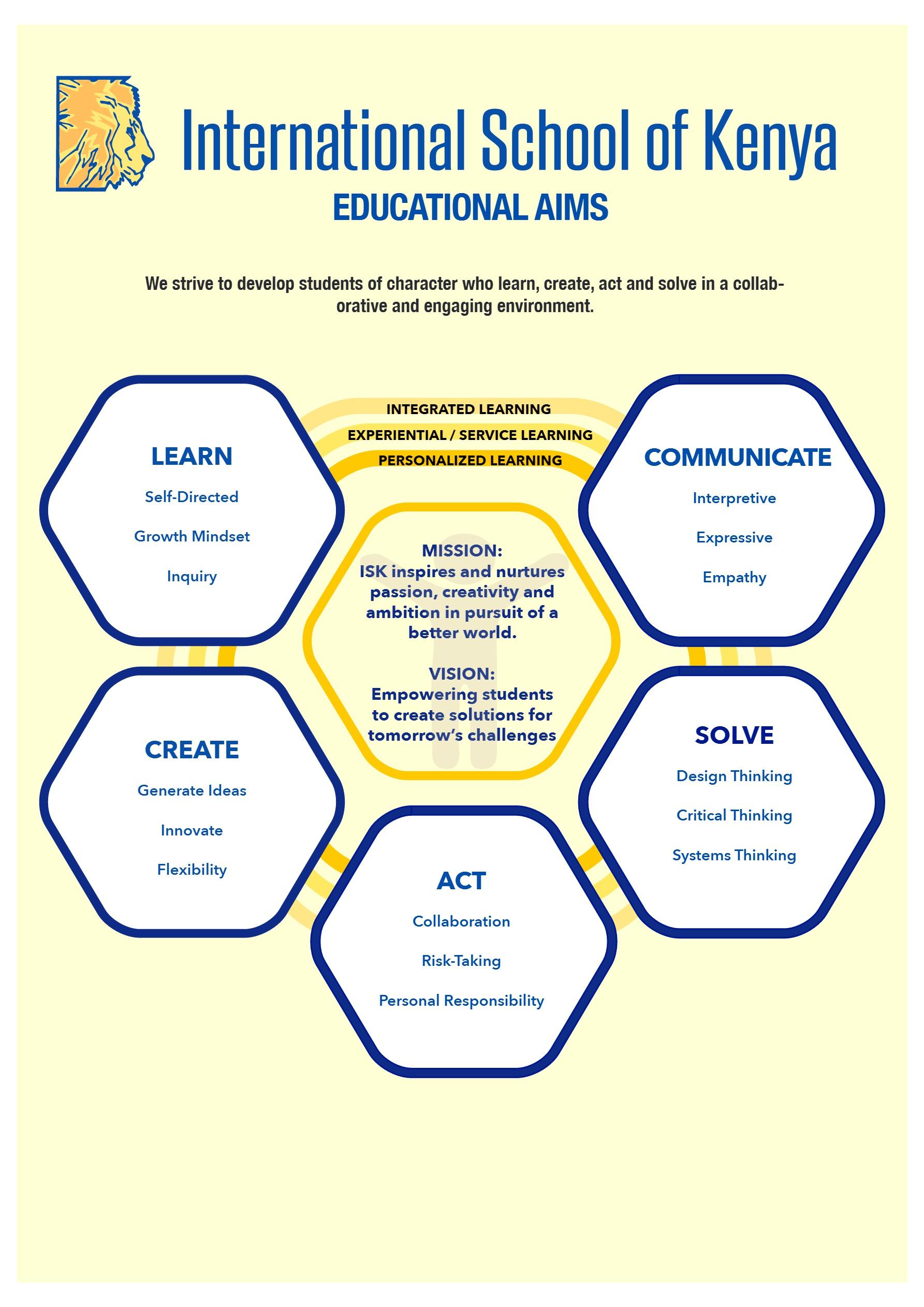 Curriculum - International School of Kenya